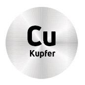 Kupfer Wasser